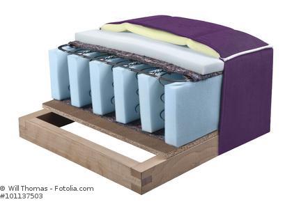 Sofa Kaufberatung Auf Hohe Schaumstoffdichte Achten