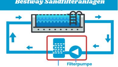 Photo of Bestway Sandfilteranlagen: Eigenschaften und Vergleich